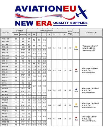 AVEUNE Ring Tongue Battery Terminals Specifications