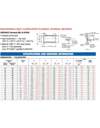 ERBC AS81934_2 Series Bearings Specs_CRES