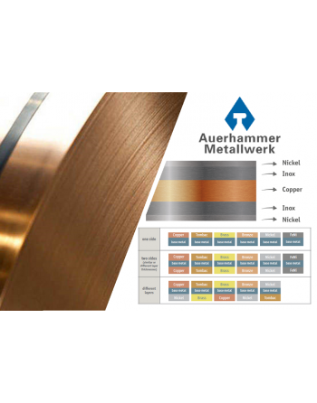 AUERHAMMER Cladding Products