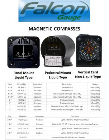 FALCON Magnetic Compasses