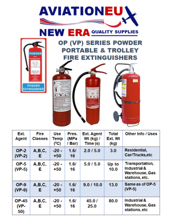 AVENUE OP-VP Powder Fire Extinguishers