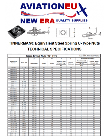 AVIATIONEU NEW ERA Tinnerman Equivalent U Type Nuts-Specifications