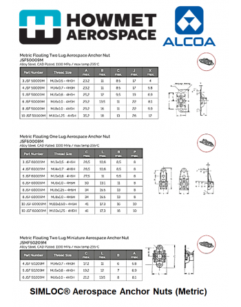 HOWMET ALCOA SIMLOC Metric Anchor Nuts JSF Series