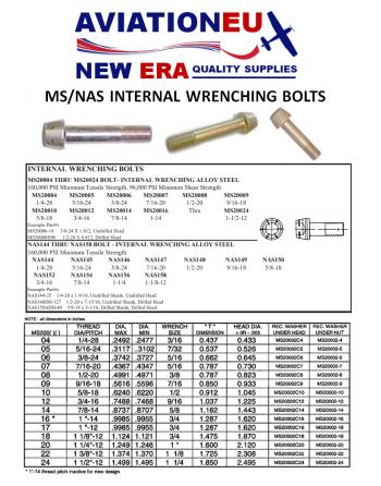 AVIATIONEU NEW ERA MS-NAS Internal Wrenching Bolts