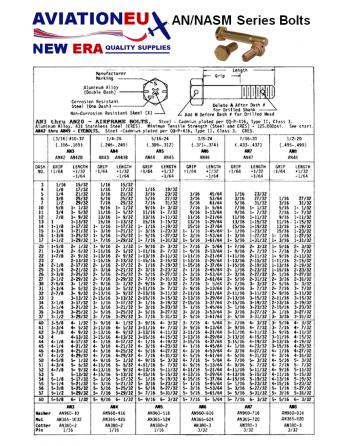AVIATIONEU NEW ERA AN-NASM Series Machine Bolts Reference Chart