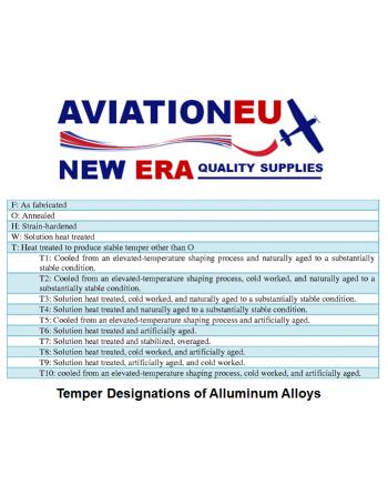 Temper Designations of Alluminum Alloys