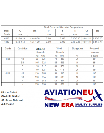 AVIATIONEU NEW ERA ASTM A519 Specs