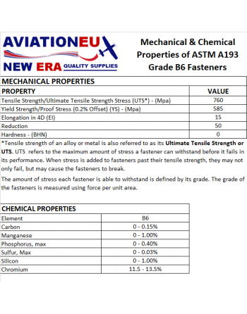 ASTM A193 Grade B6 Fastener Properties