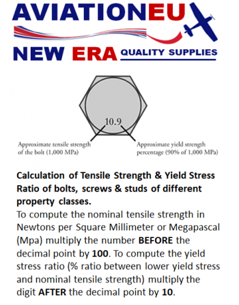 AVEUNE Bolting Grade Tensile-Yield Calculation